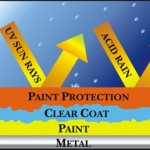 DD paintsealant